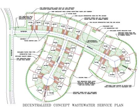 Headwaters neighborhood ww sketch plan
